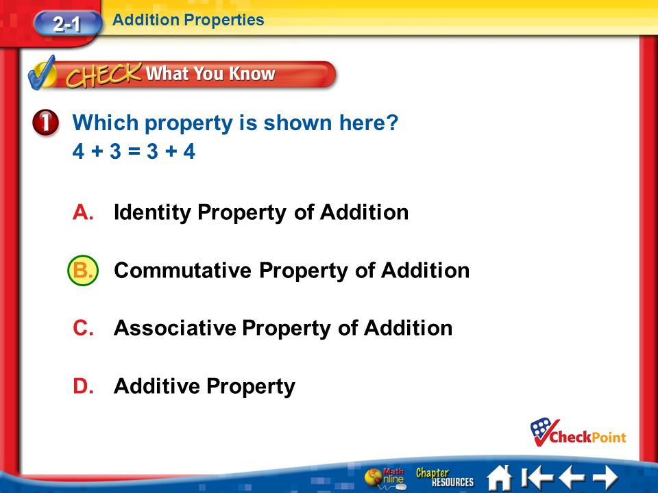 Lesson 1 CYP1 2-1 Addition Properties Which property is shown here.
