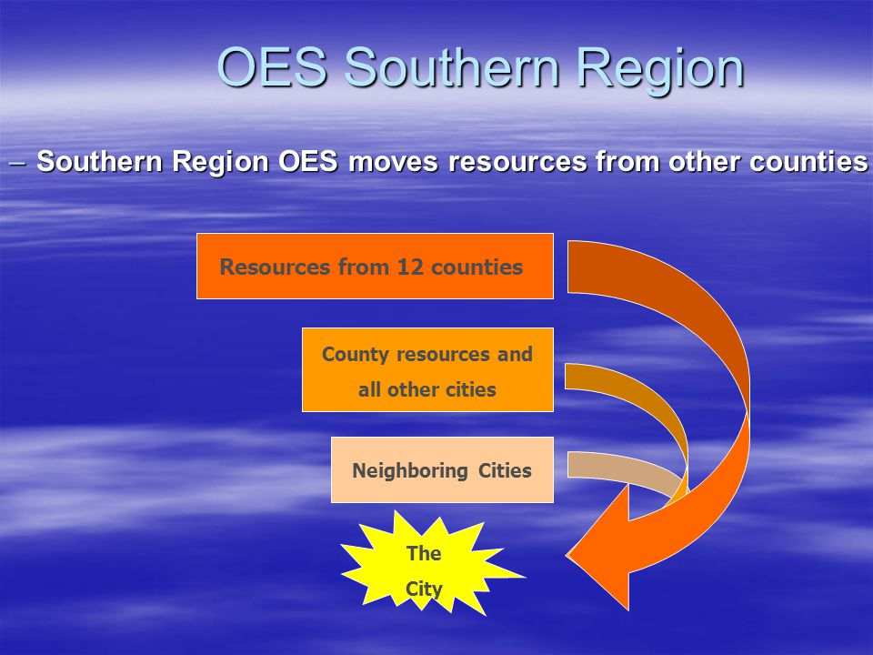 OES Southern Region –Southern Region OES moves resources from other counties Neighboring Cities The City County resources and all other cities Resources from 12 counties