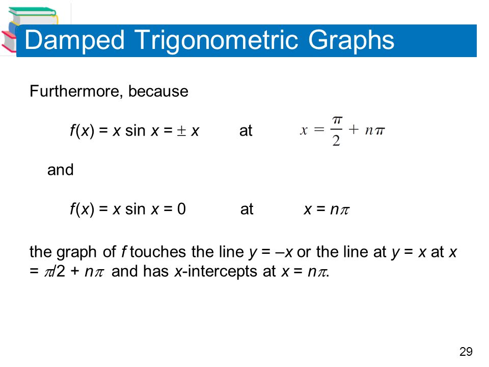 29 Damped Trigonometric Graphs Furthermore, because f (x) = x sin x =  x at and f (x) = x sin x = 0 at x = n  the graph of f touches the line y = –x