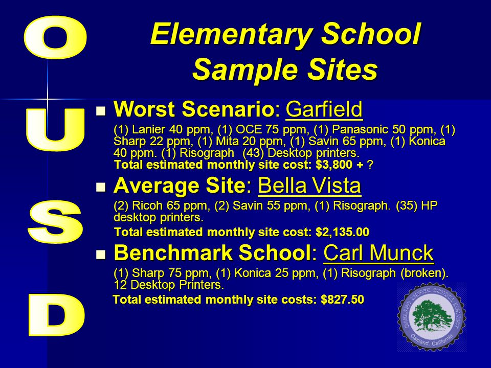 Elementary School Sample Sites Worst Scenario: Garfield Worst Scenario: Garfield (1) Lanier 40 ppm, (1) OCE 75 ppm, (1) Panasonic 50 ppm, (1) Sharp 22 ppm, (1) Mita 20 ppm, (1) Savin 65 ppm, (1) Konica 40 ppm.