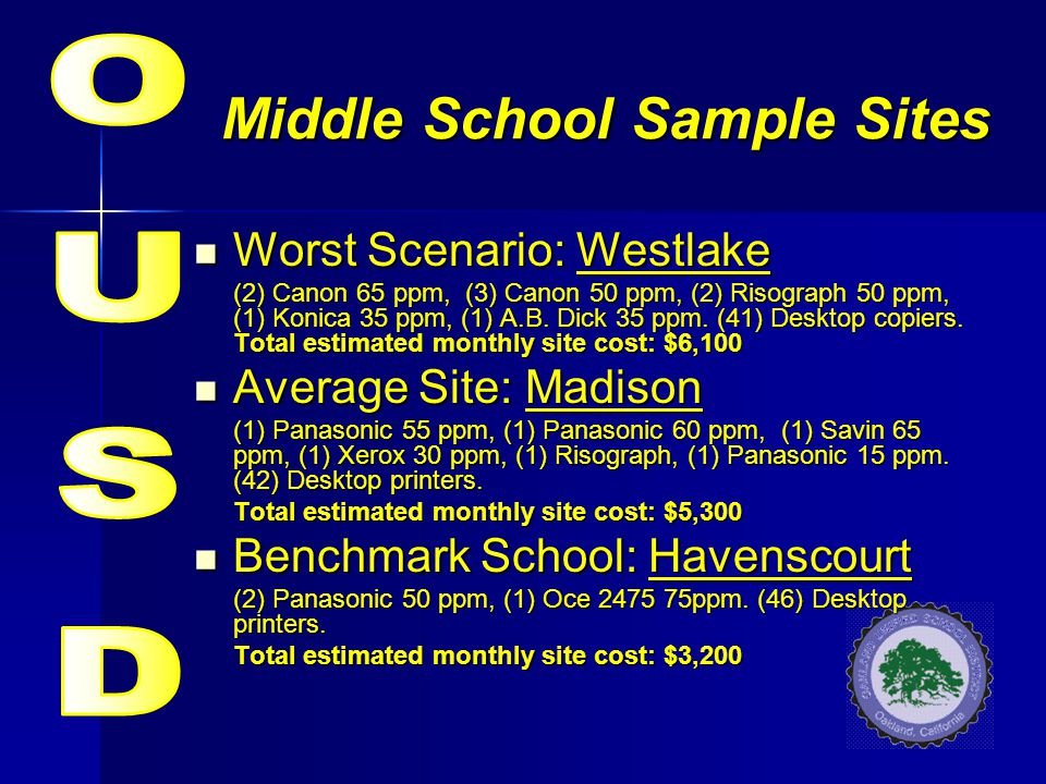 Middle School Sample Sites Worst Scenario: Westlake Worst Scenario: Westlake (2) Canon 65 ppm, (3) Canon 50 ppm, (2) Risograph 50 ppm, (1) Konica 35 ppm, (1) A.B.