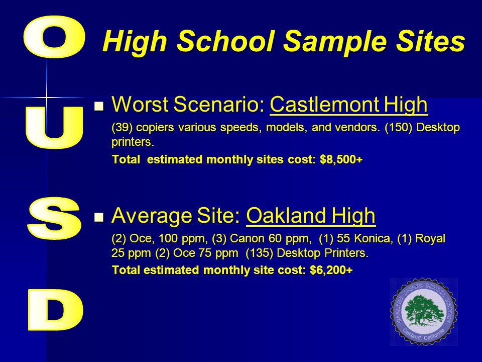 High School Sample Sites Worst Scenario: Castlemont High Worst Scenario: Castlemont High (39) copiers various speeds, models, and vendors.