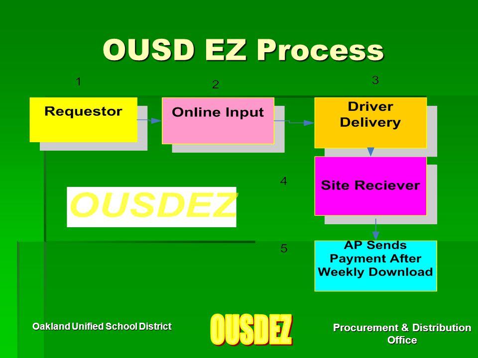 Oakland Unified School District Procurement & Distribution Office OUSD EZ Process