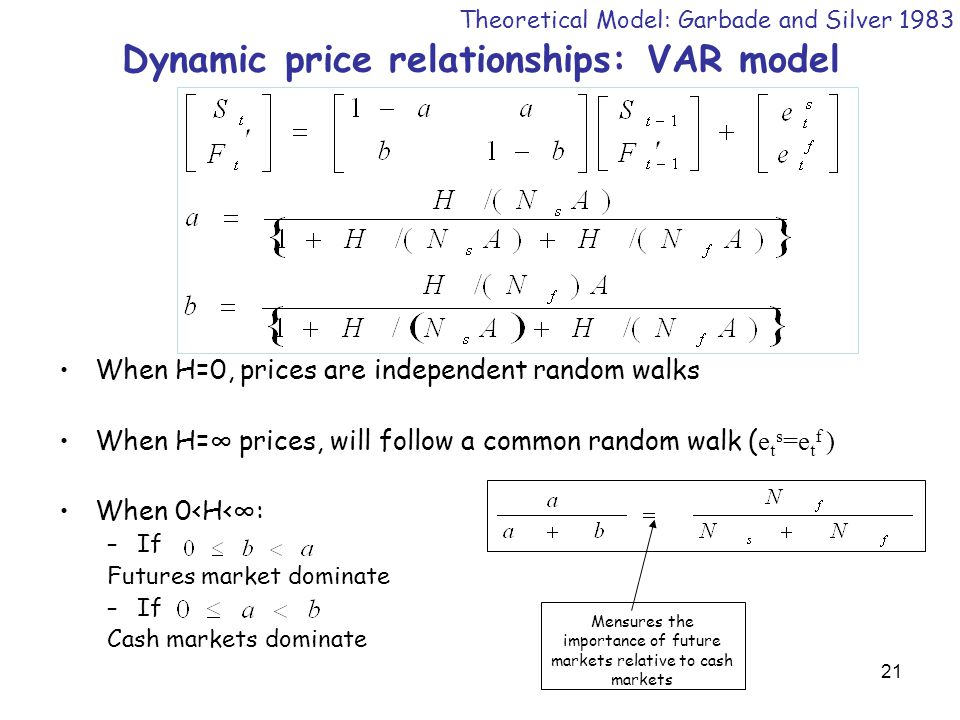 21 Dynamic price relationships: VAR model When H=0, prices are independent random walks When H=∞ prices, will follow a common random walk ( e t s =e t f ) When 0<H<∞: –If Futures market dominate –If Cash markets dominate Mensures the importance of future markets relative to cash markets Theoretical Model: Garbade and Silver 1983