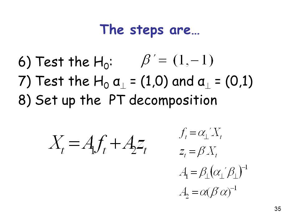 35 The steps are… 6) Test the H 0 : 7) Test the H 0 α  = (1,0) and α  = (0,1) 8) Set up the PT decomposition