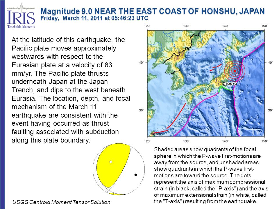 At the latitude of this earthquake, the Pacific plate moves approximately westwards with respect to the Eurasian plate at a velocity of 83 mm/yr.