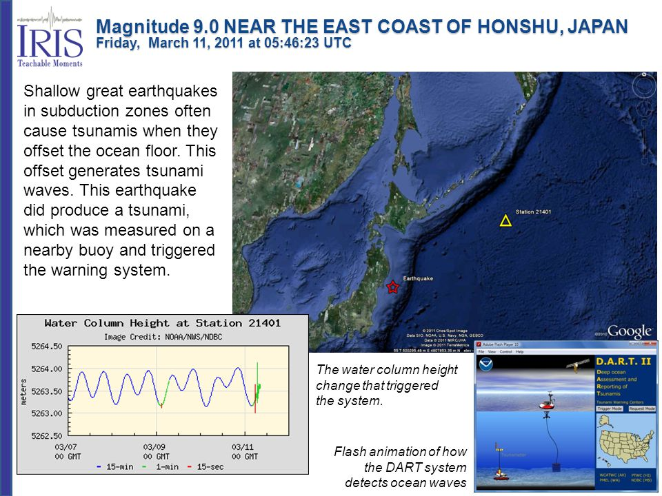 Shallow great earthquakes in subduction zones often cause tsunamis when they offset the ocean floor.