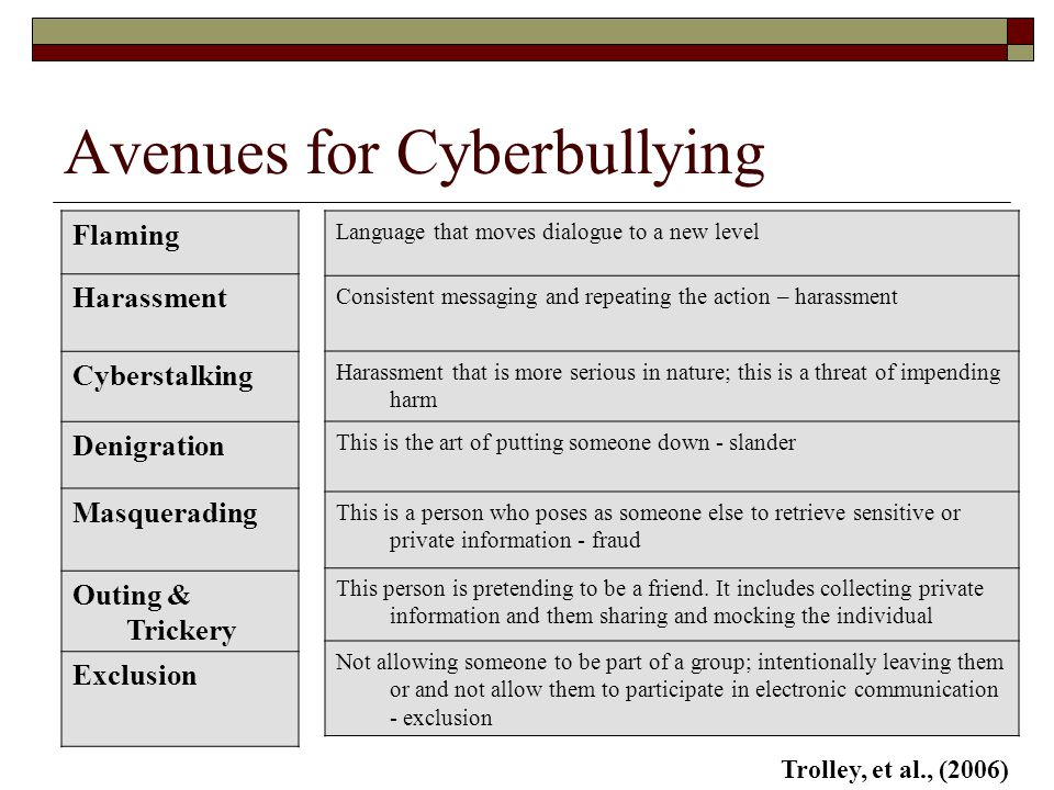 Avenues for Cyberbullying Flaming Harassment Cyberstalking Denigration Masquerading Outing & Trickery Exclusion Language that moves dialogue to a new