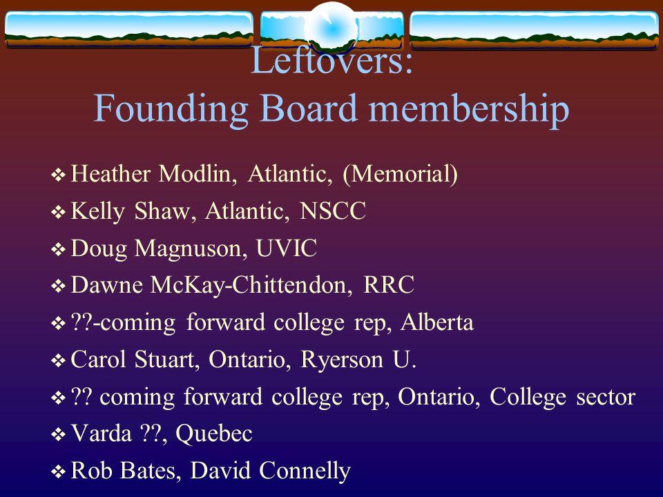 Leftovers: Founding Board membership  Heather Modlin, Atlantic, (Memorial)  Kelly Shaw, Atlantic, NSCC  Doug Magnuson, UVIC  Dawne McKay-Chittendon, RRC  -coming forward college rep, Alberta  Carol Stuart, Ontario, Ryerson U.