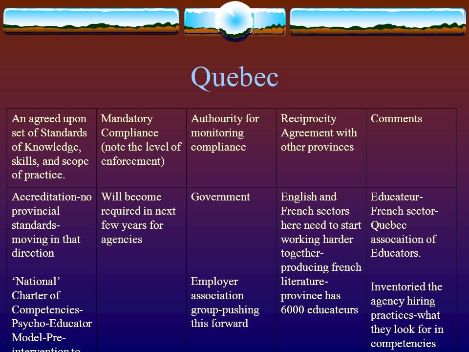 Quebec An agreed upon set of Standards of Knowledge, skills, and scope of practice.