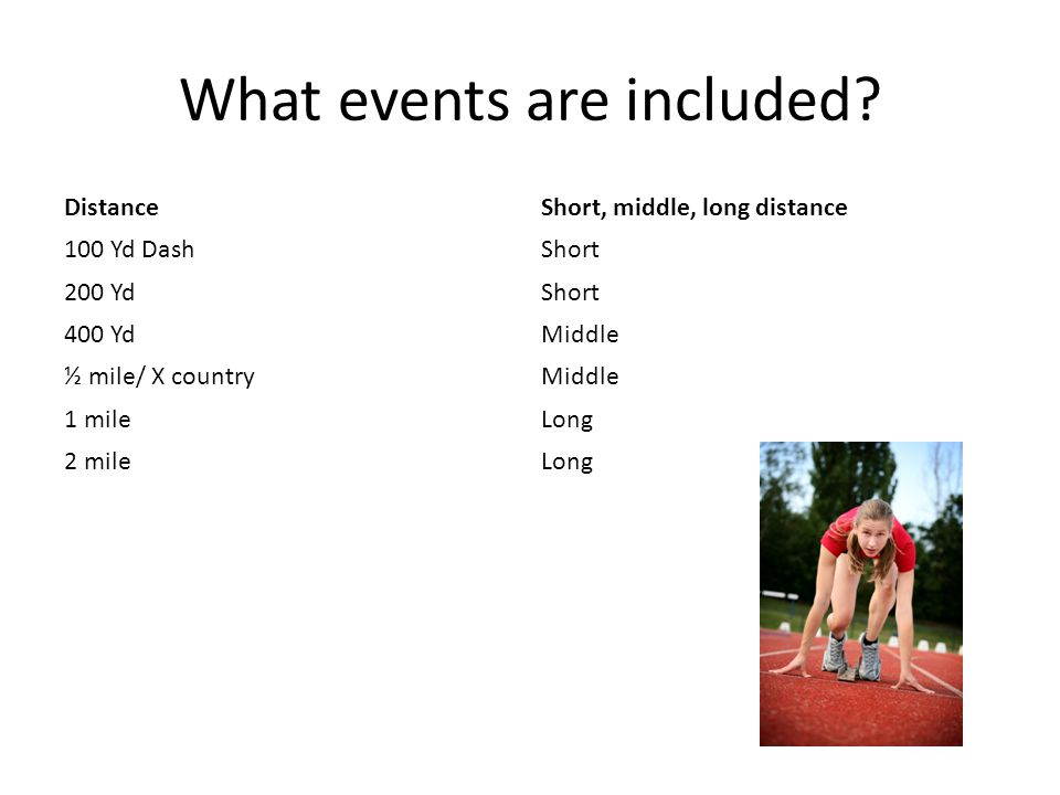 Track Unit Expectations & Specifics Class will be split into groups of 5-6; mixed, girls and boys with similar athletic abilities Each person will run the 6 disciplines Heart Rate monitors will be worn and at the end of each event the students need to record their time for the event and their HR score