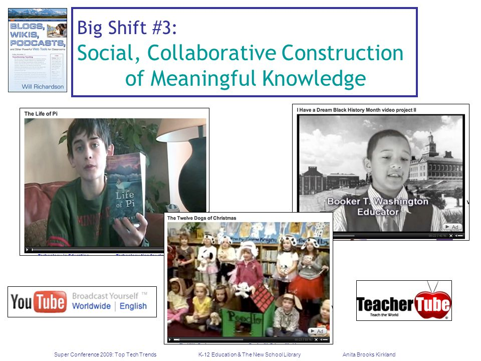 Super Conference 2009: Top Tech TrendsK-12 Education & The New School LibraryAnita Brooks Kirkland Big Shift #3: Social, Collaborative Construction of Meaningful Knowledge