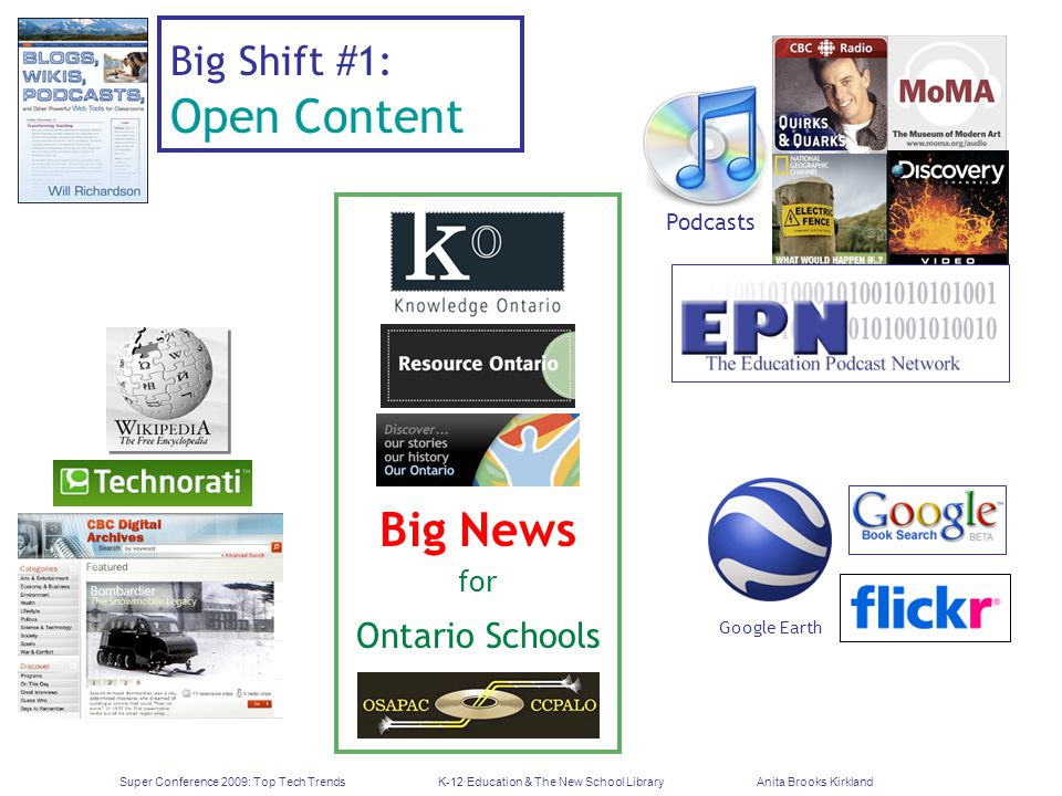 Super Conference 2009: Top Tech TrendsK-12 Education & The New School LibraryAnita Brooks Kirkland Big Shift #1: Open Content Podcasts Google Earth Big News for Ontario Schools