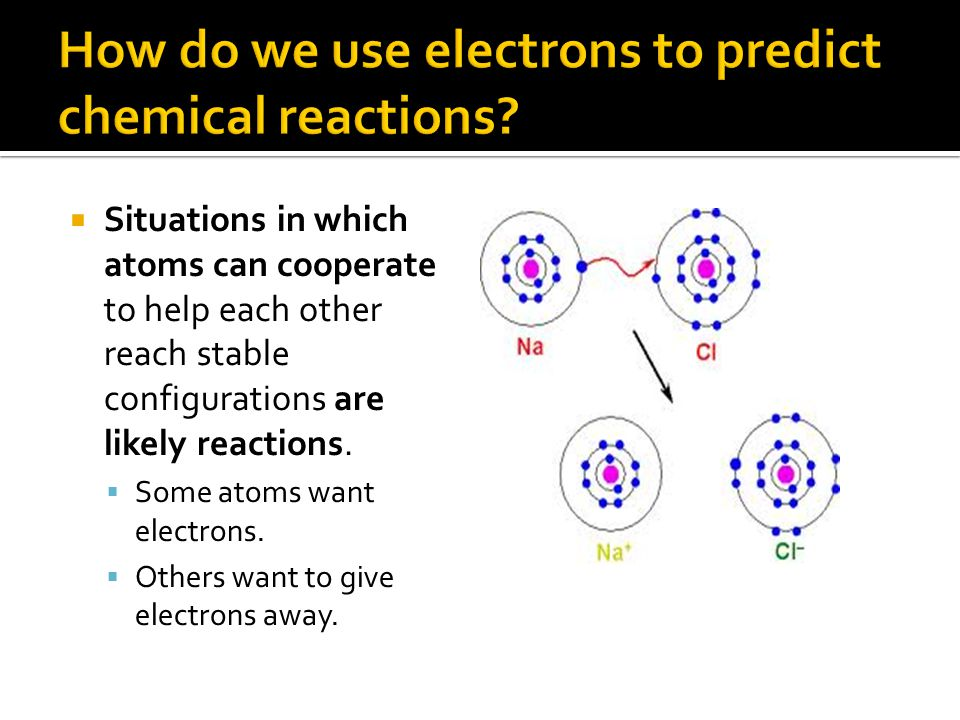  Situations in which atoms can cooperate to help each other reach stable configurations are likely reactions.  Some atoms want electrons.  Others w