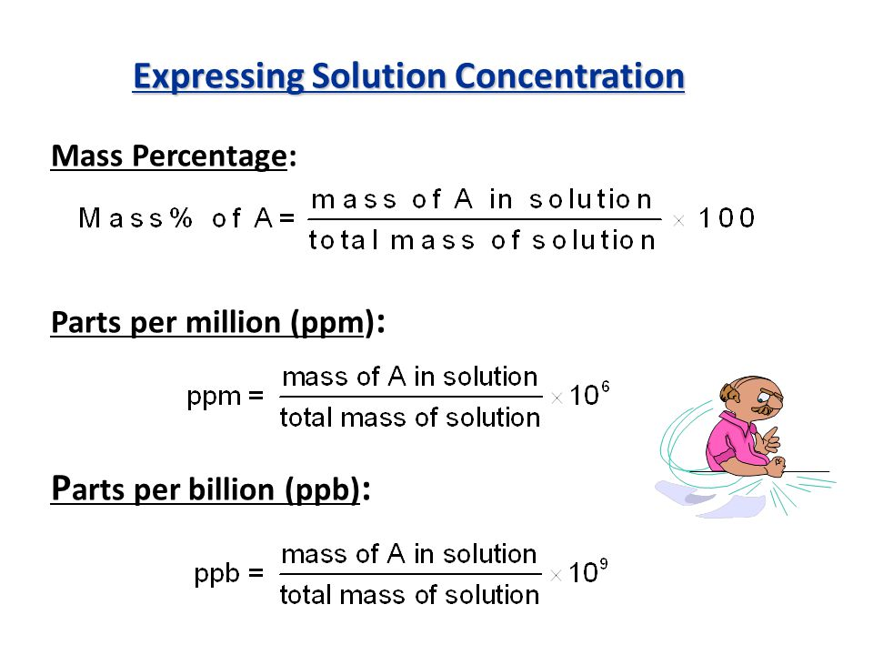 Expressing Solution Concentration Mass Percentage: Parts per million (ppm) : P arts per billion (ppb) :