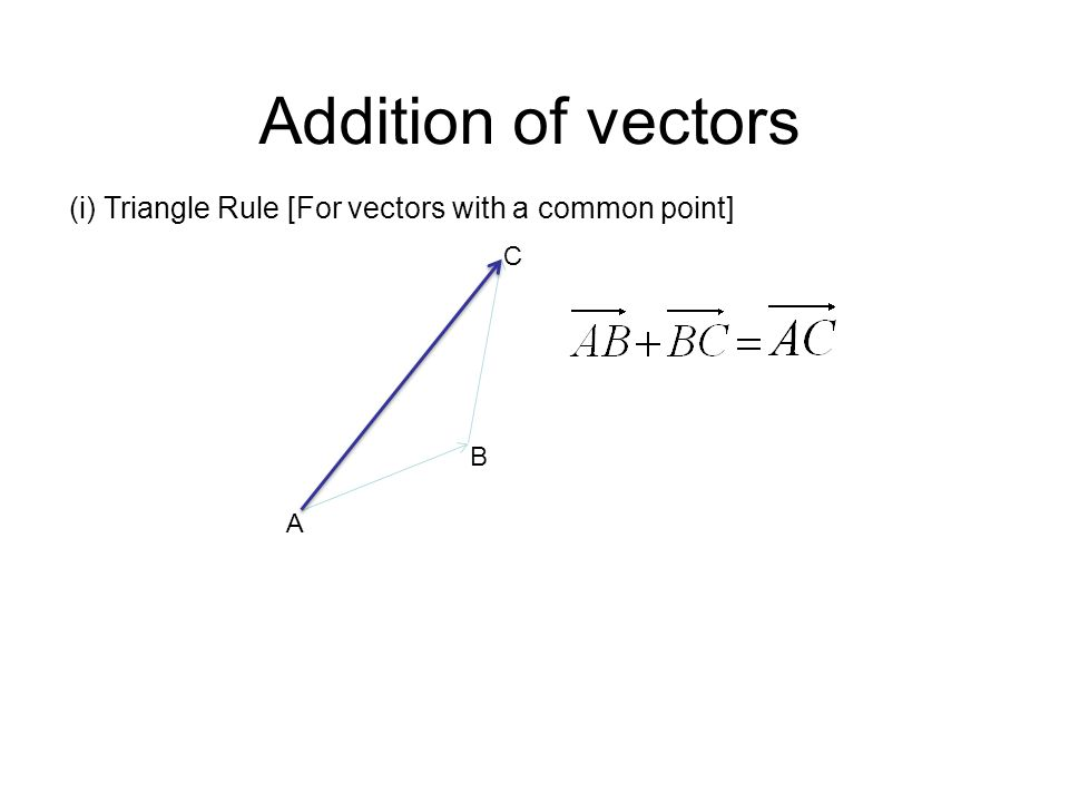 Addition of vectors (i) Triangle Rule [For vectors with a common point] A B C