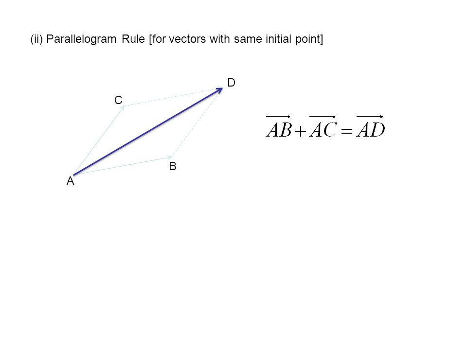 (ii) Parallelogram Rule [for vectors with same initial point] A B C D