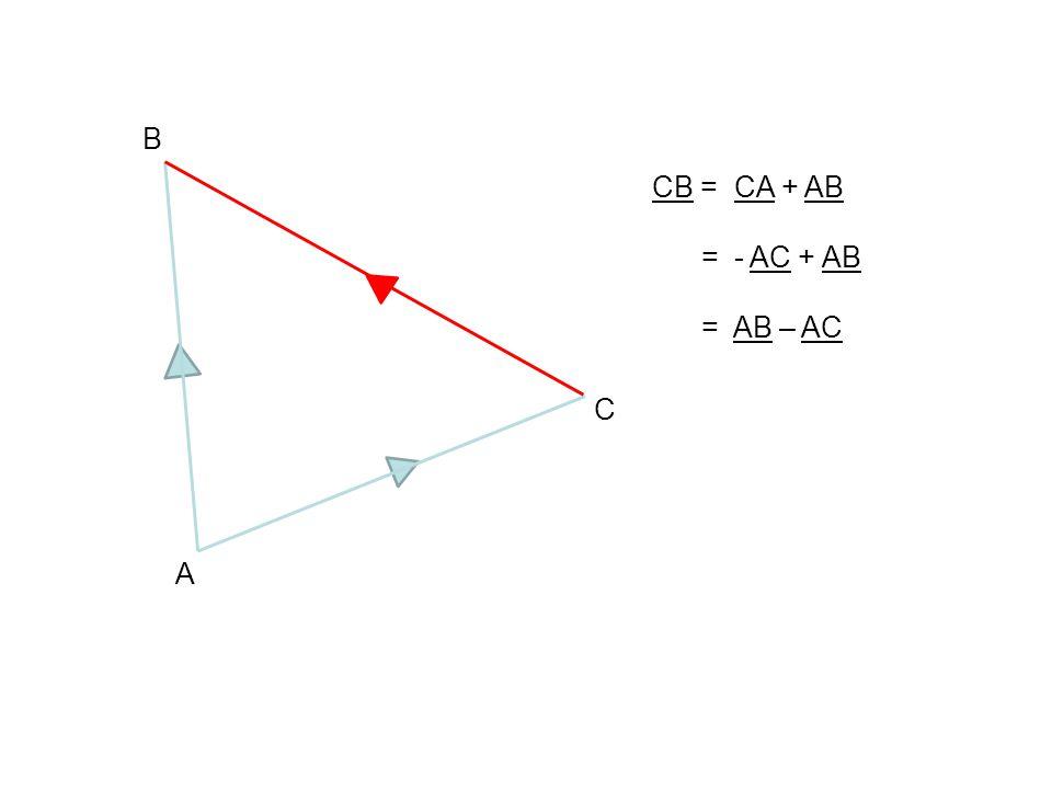 A C B CB = CA + AB = - AC + AB = AB – AC