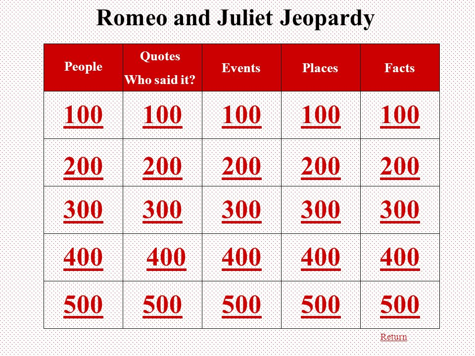 Return Romeo and Juliet Jeopardy 100 200 300 400 500 People Quotes Who said it? EventsPlacesFacts
