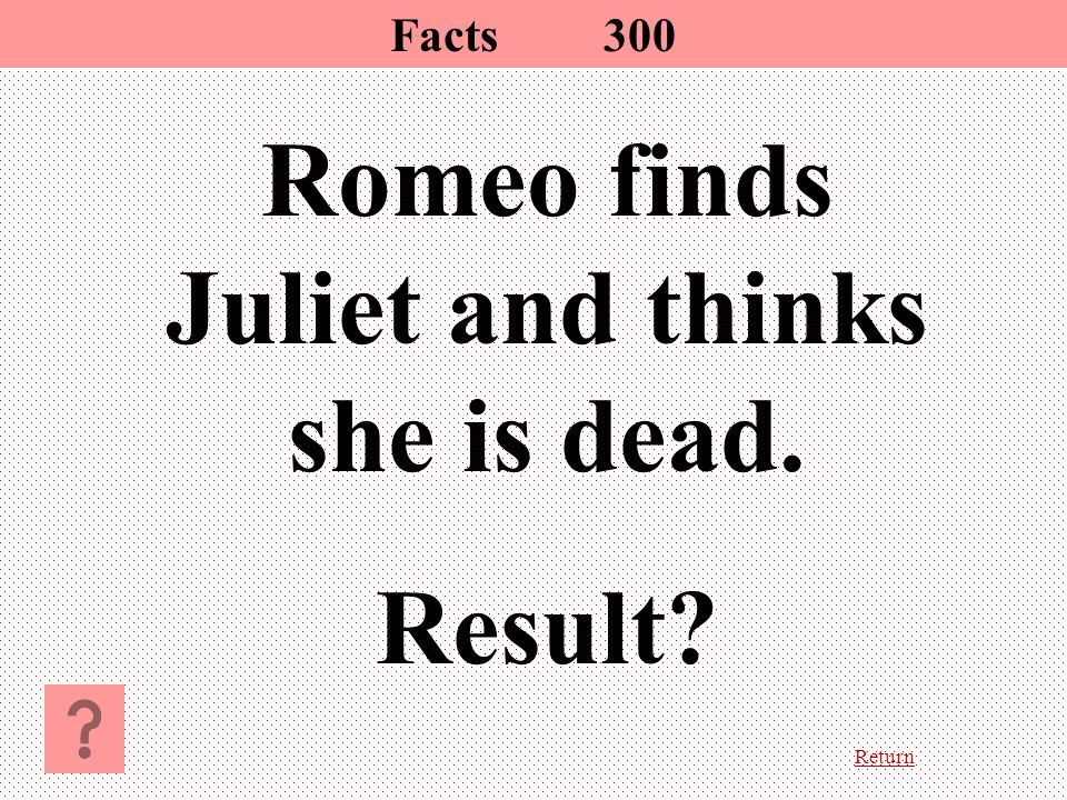 Return Romeo finds Juliet and thinks she is dead. Result? Facts300
