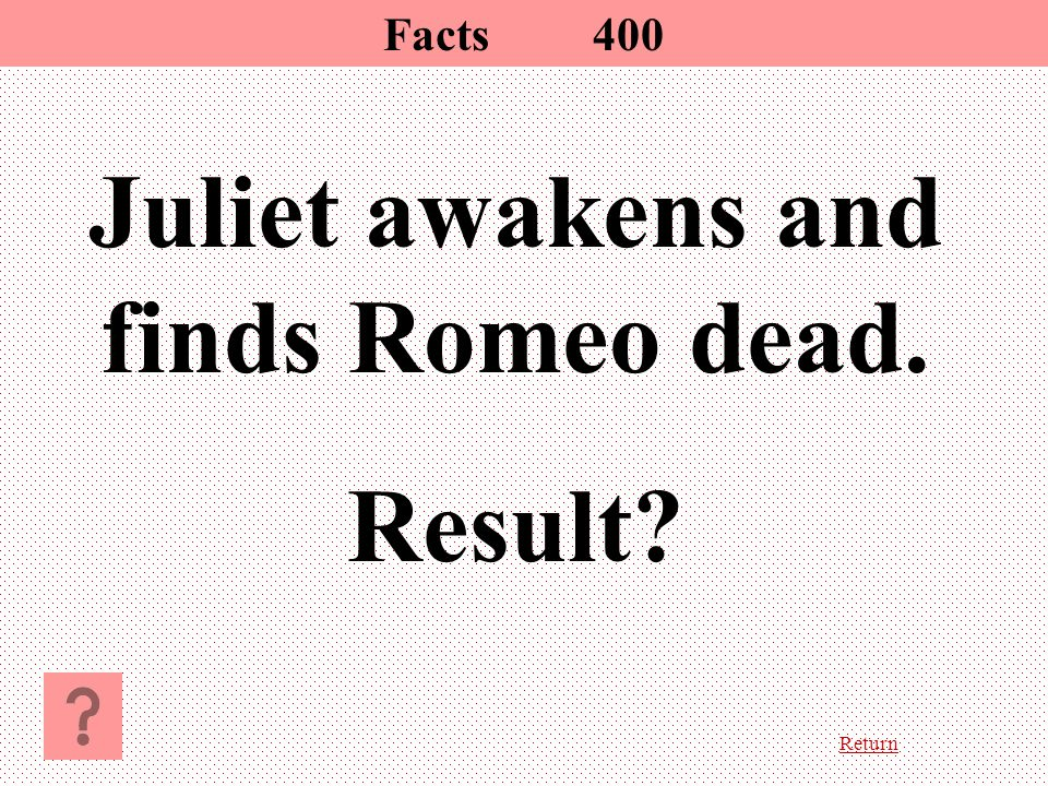 Return Juliet awakens and finds Romeo dead. Result? Facts400