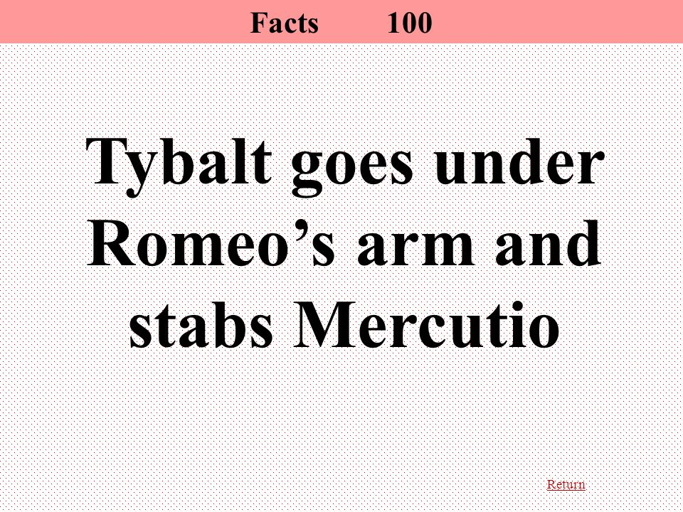 Return Facts100 Tybalt goes under Romeo's arm and stabs Mercutio
