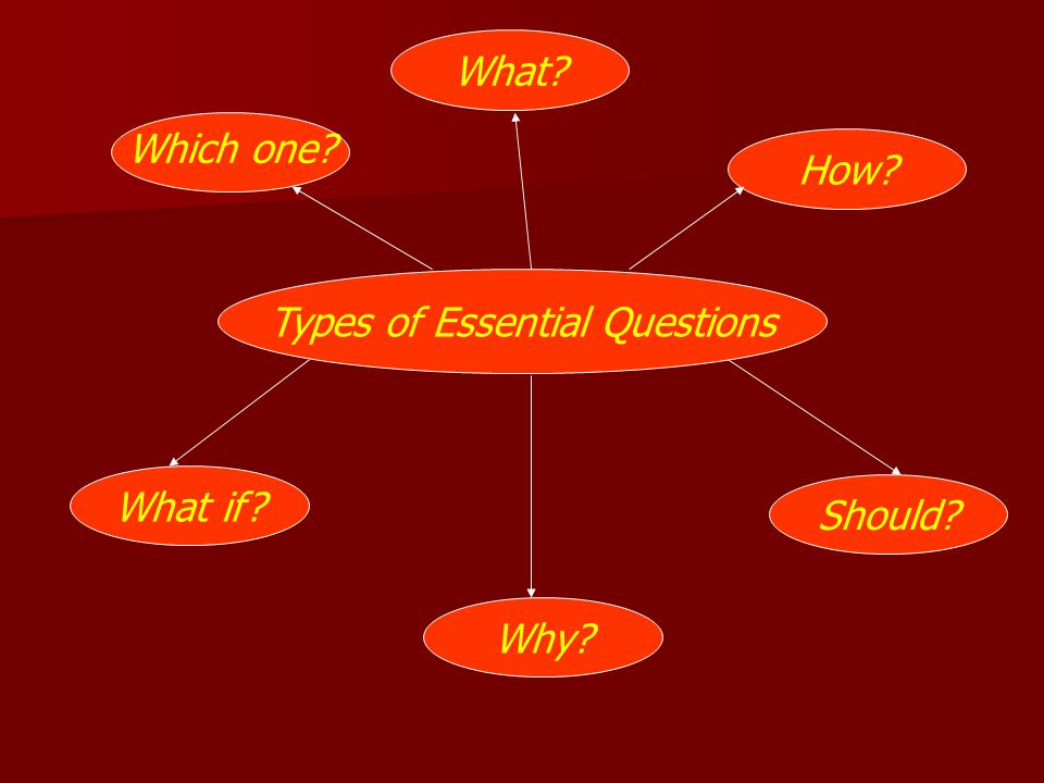 Types of Essential Questions Which one? How? What if? Should? Why? What?