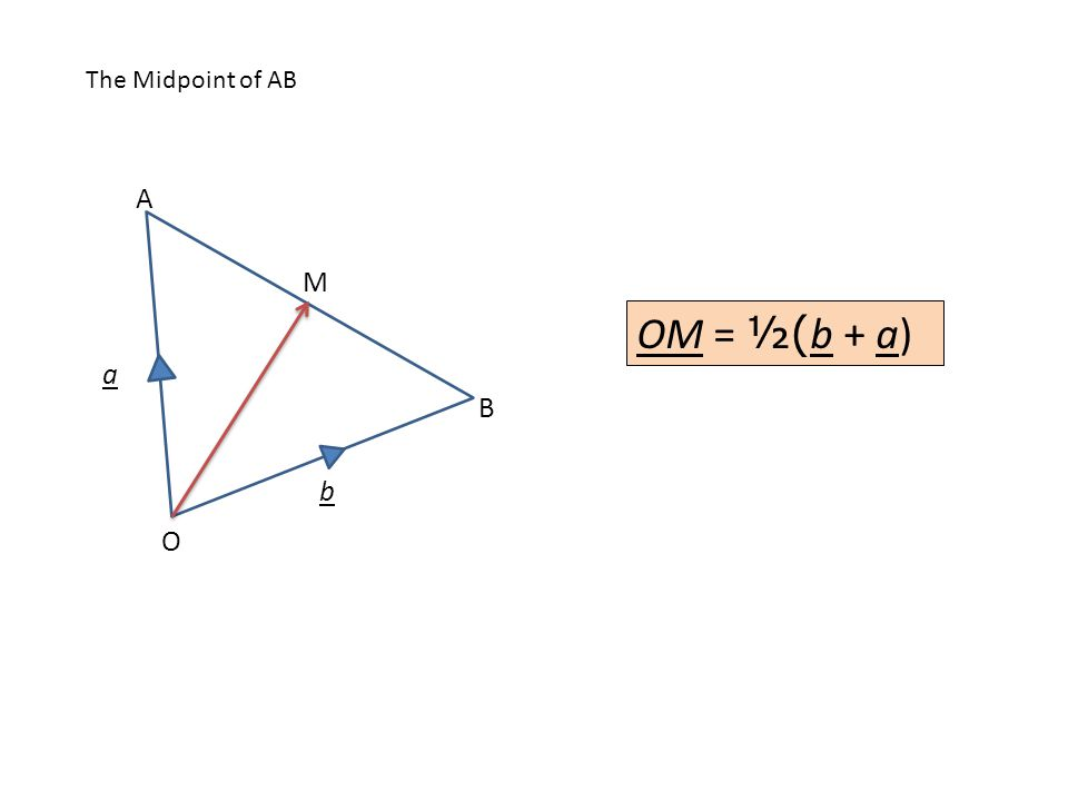 The Midpoint of AB O B A b a OM = ½( b + a) M