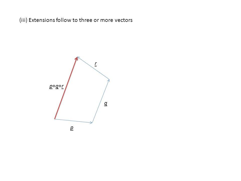 (iii) Extensions follow to three or more vectors p q r p+q+rp+q+r