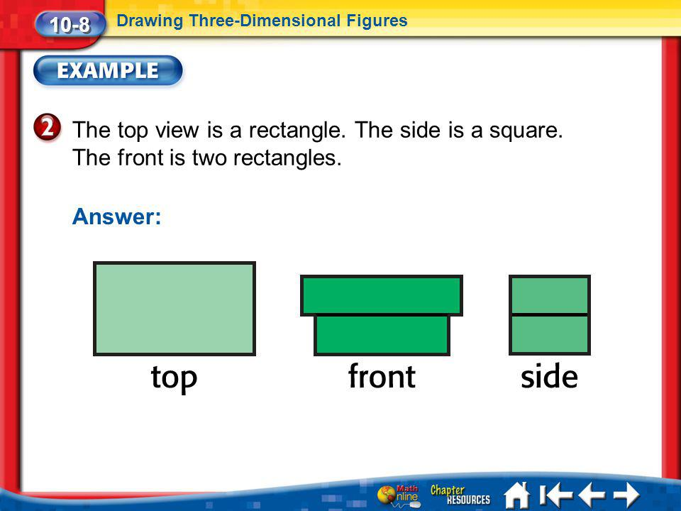 Lesson 8 Ex2 10-8 Drawing Three-Dimensional Figures The top view is a rectangle. The side is a square. The front is two rectangles. Answer: