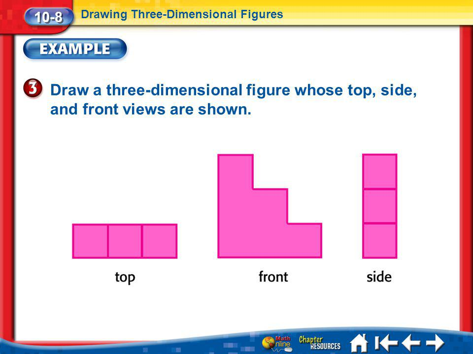 Lesson 8 Ex3 Draw a three-dimensional figure whose top, side, and front views are shown. 10-8 Drawing Three-Dimensional Figures
