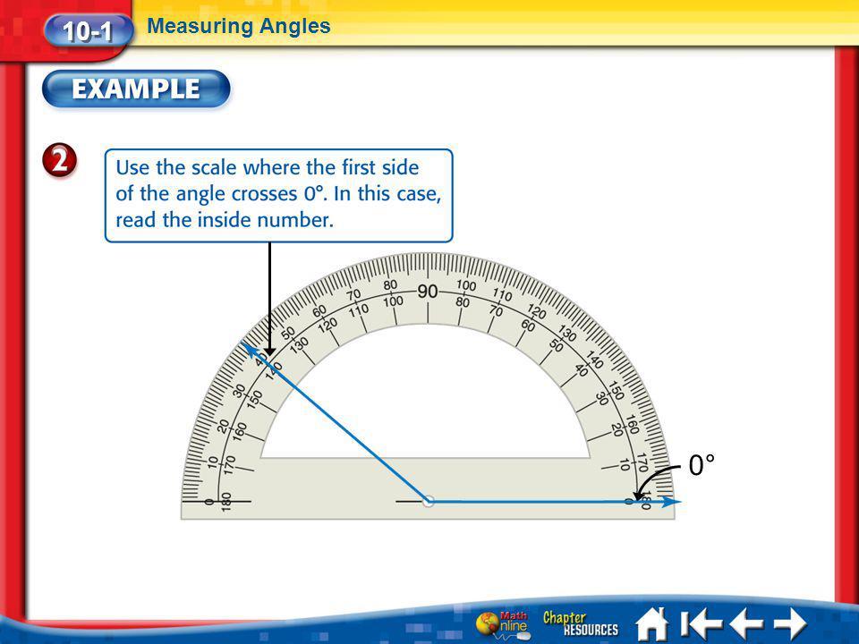 Lesson 1 Ex2 10-1 Measuring Angles 0°