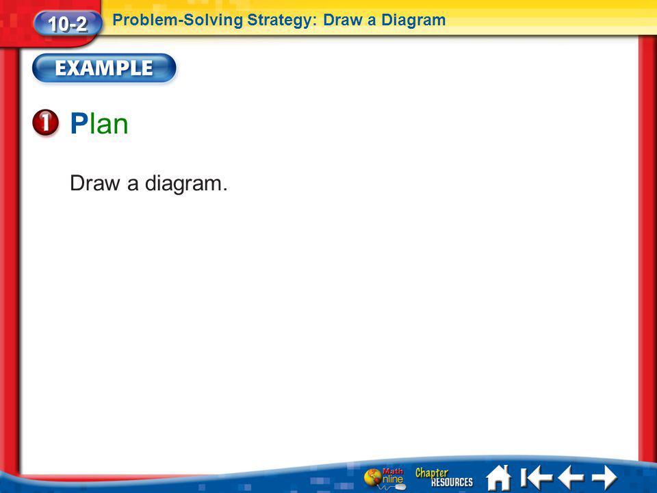 Lesson 2 Ex1 Plan Draw a diagram. 10-2 Problem-Solving Strategy: Draw a Diagram
