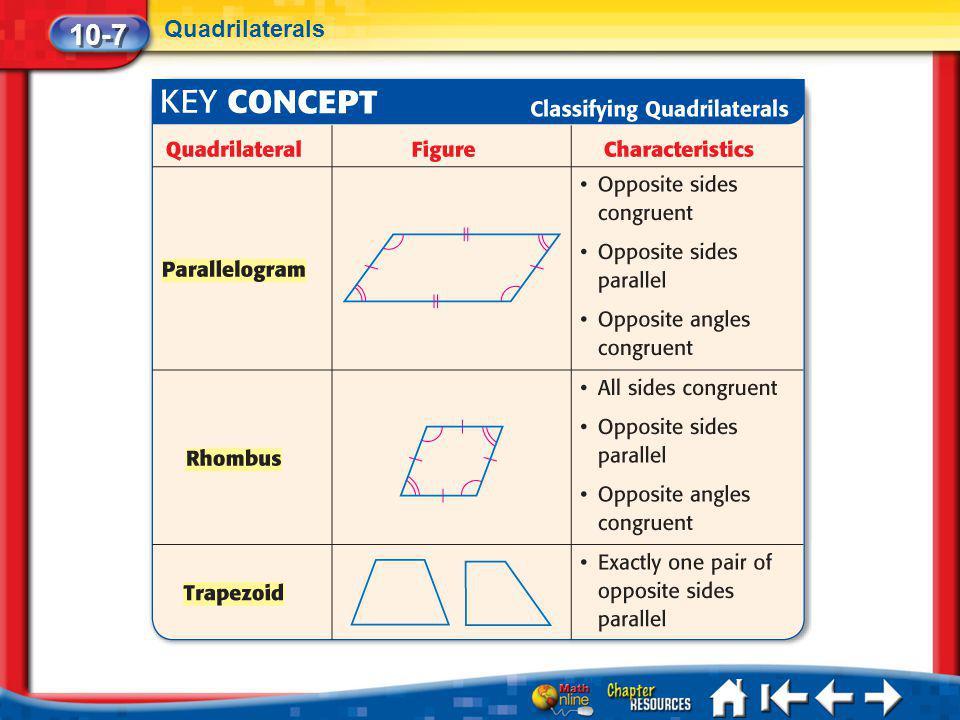 Lesson 7 Key Concept 10-7 Quadrilaterals