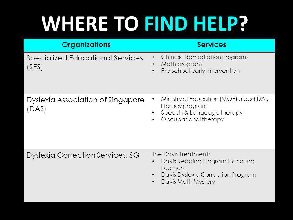 WHERE TO FIND HELP.