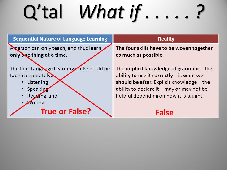 Sequential Nature of Language Learning A person can only teach, and thus learn only one thing at a time.