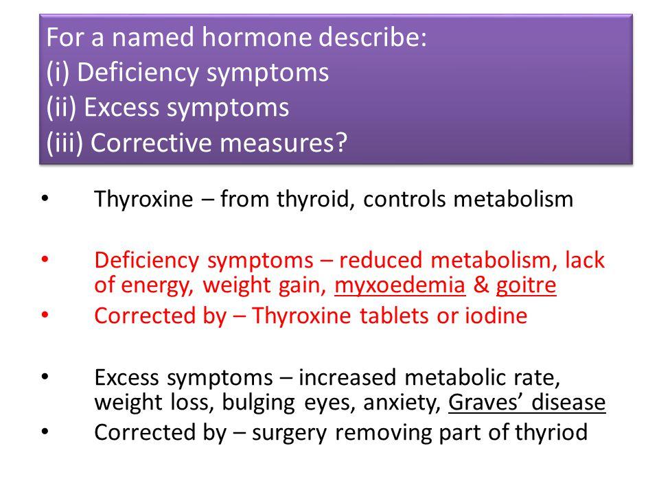 For a named hormone describe: (i) Deficiency symptoms (ii) Excess symptoms (iii) Corrective measures.