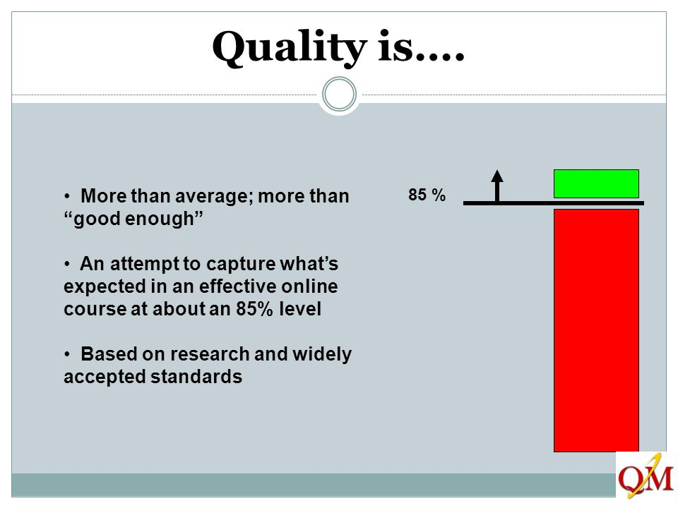 "Quality is…. More than average; more than ""good enough"" An attempt to capture what's expected in an effective online course at about an 85% level Base"