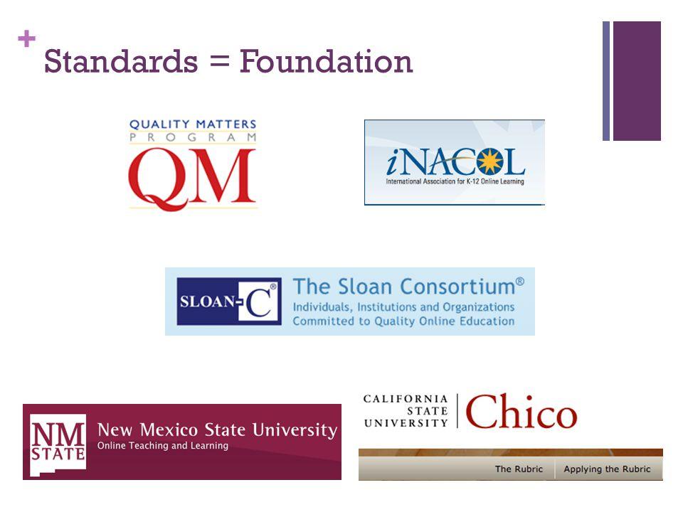 + Standards = Foundation