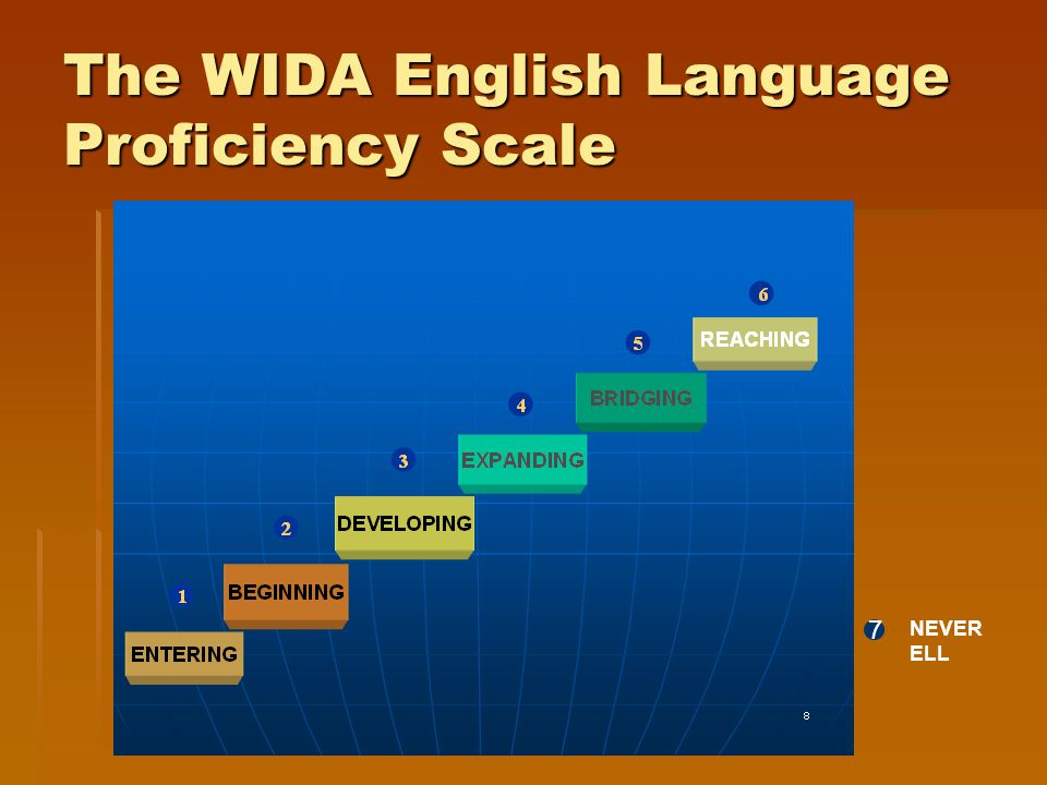 The WIDA English Language Proficiency Scale 7 NEVER ELL