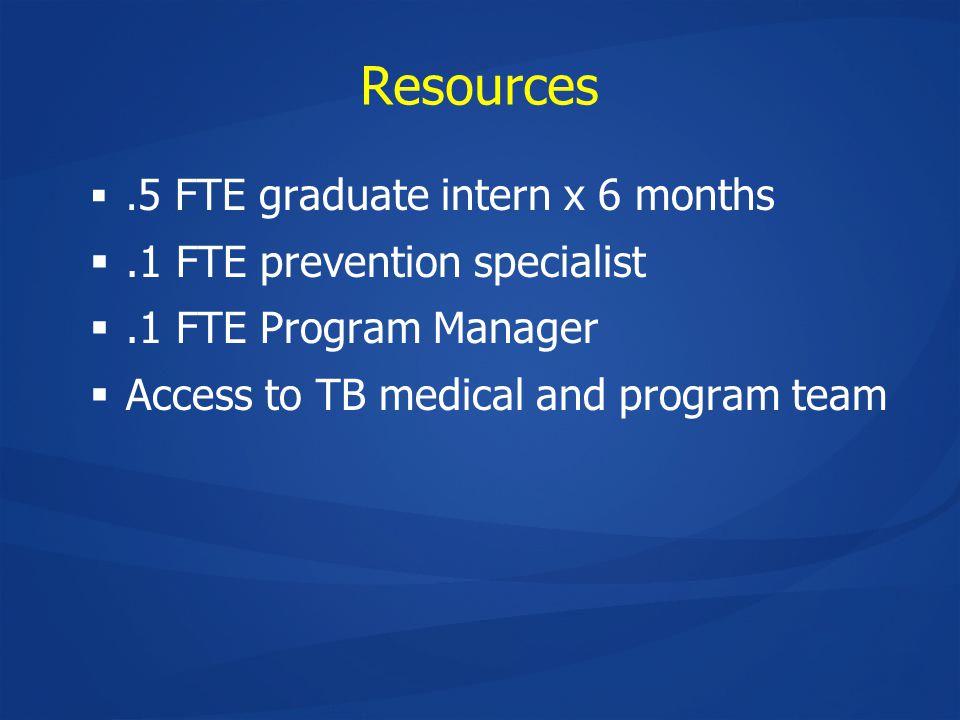 Resources .