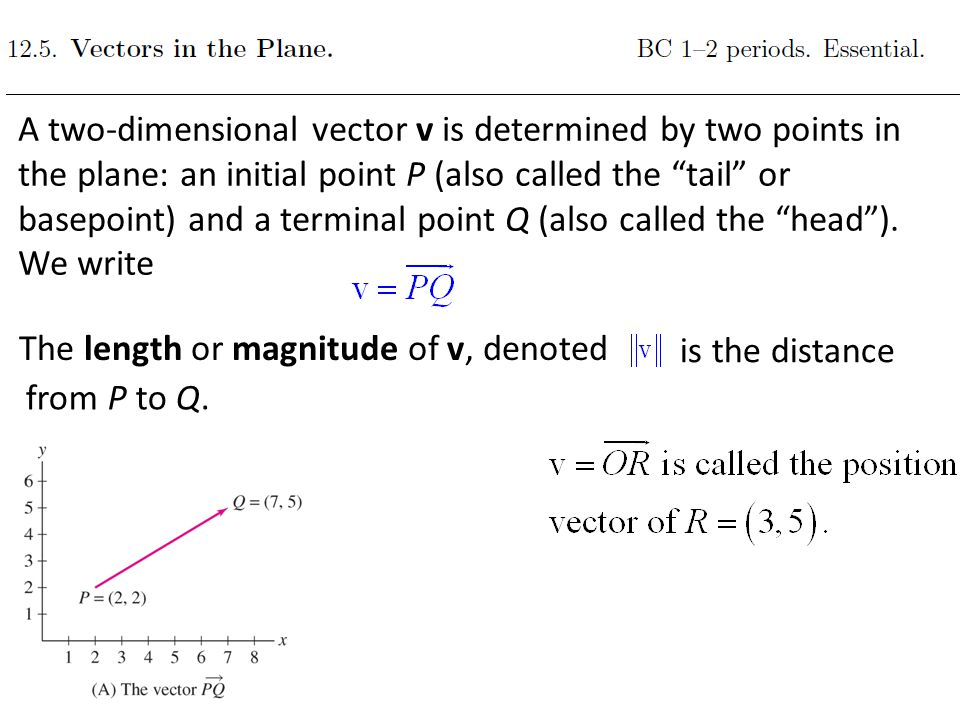 "A two-dimensional vector v is determined by two points in the plane: an initial point P (also called the ""tail"" or basepoint) and a terminal point Q ("