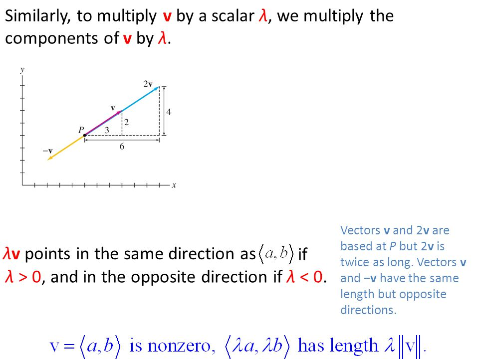 Similarly, to multiply v by a scalar λ, we multiply the components of v by λ. λv points in the same direction as if λ > 0, and in the opposite directi