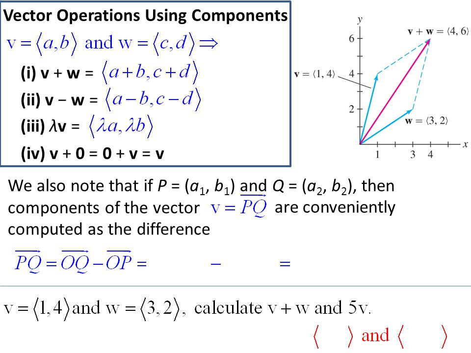 Vector Operations Using Components (i) v + w = (ii) v − w = (iii) λv = (iv) v + 0 = 0 + v = v We also note that if P = (a 1, b 1 ) and Q = (a 2, b 2 ), then components of the vector are conveniently computed as the difference