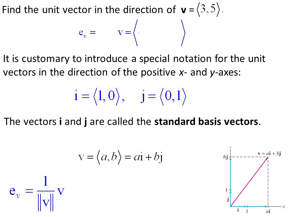 Find the unit vector in the direction of v = It is customary to introduce a special notation for the unit vectors in the direction of the positive x-
