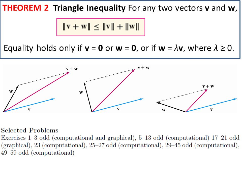 THEOREM 2 Triangle Inequality For any two vectors v and w, Equality holds only if v = 0 or w = 0, or if w = λv, where λ ≥ 0.