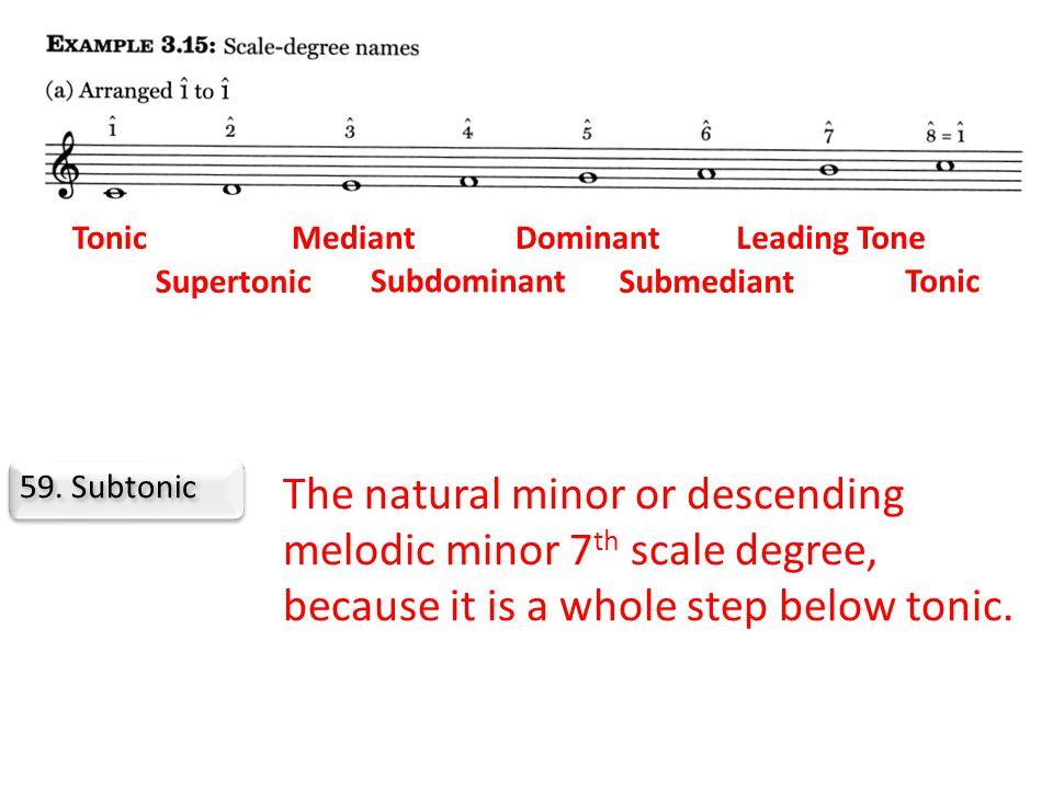 Tonic Supertonic Mediant Subdominant Dominant Submediant Leading Tone Tonic 59.