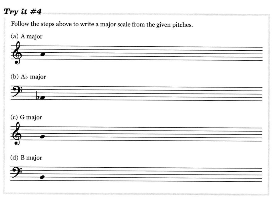58. Parallel Minor Same tonic as major but different key signature. E Major