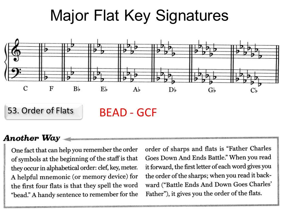 Major Flat Key Signatures 53. Order of Flats BEAD - GCF