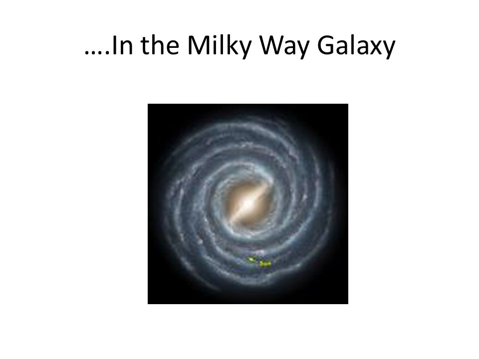 ….In the Milky Way Galaxy
